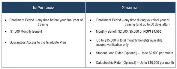 Detroit Medical Center : Flynn Benefits Group